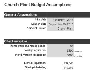 create a church plant budget